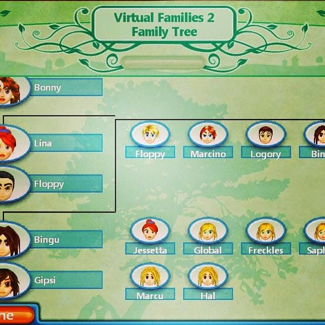 Tutorial Permainan Virtual Families